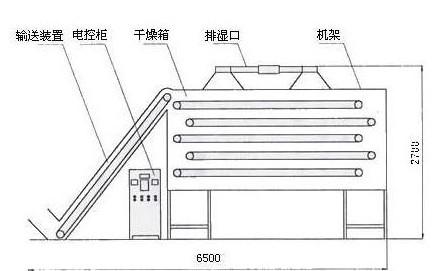 箱式烘干机结构图