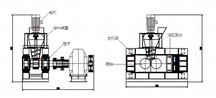 煤粉压球机结构图