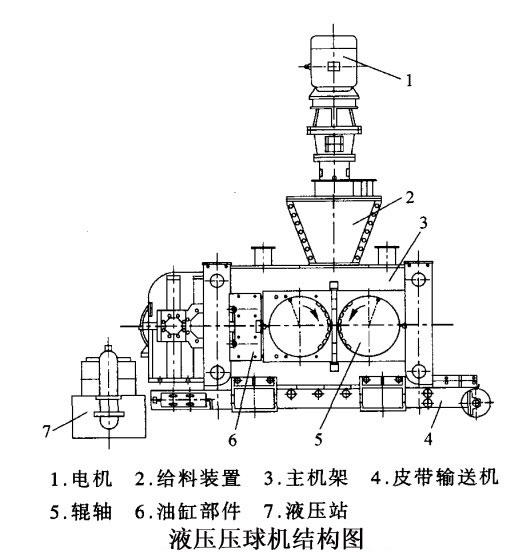 液压压球机结构图