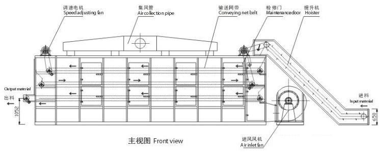 网带烘干机结构图