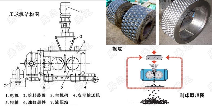环保压球机结构示意图